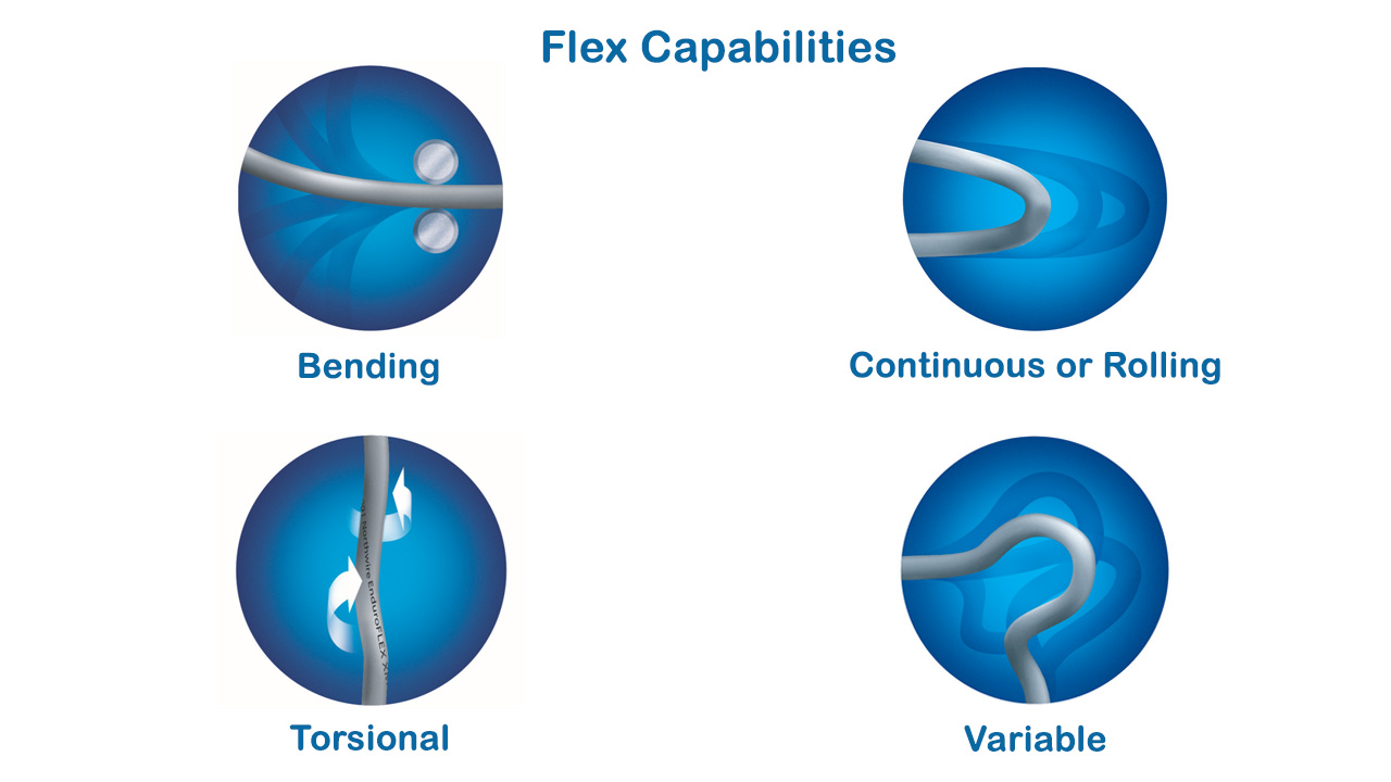 Flex capabilities, Bending, Continuous, Torsional, Variable